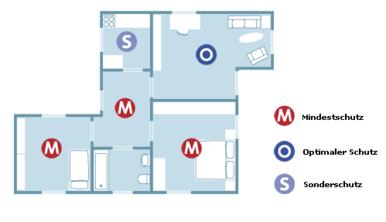 wohnungsbrand 3 dinge die man unbedingt wissen sollte. Black Bedroom Furniture Sets. Home Design Ideas