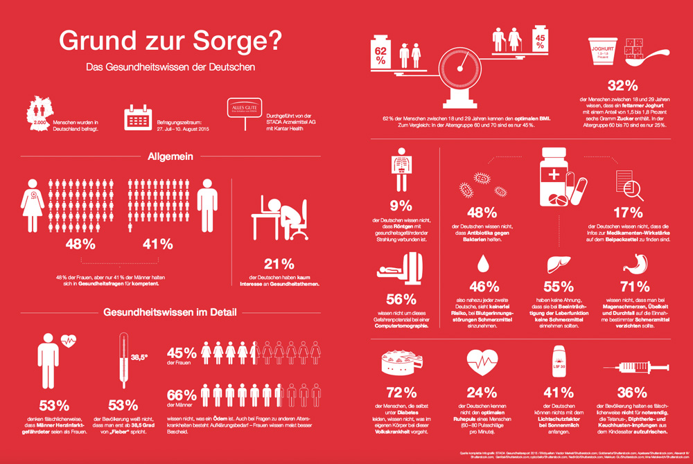 stada_infografik