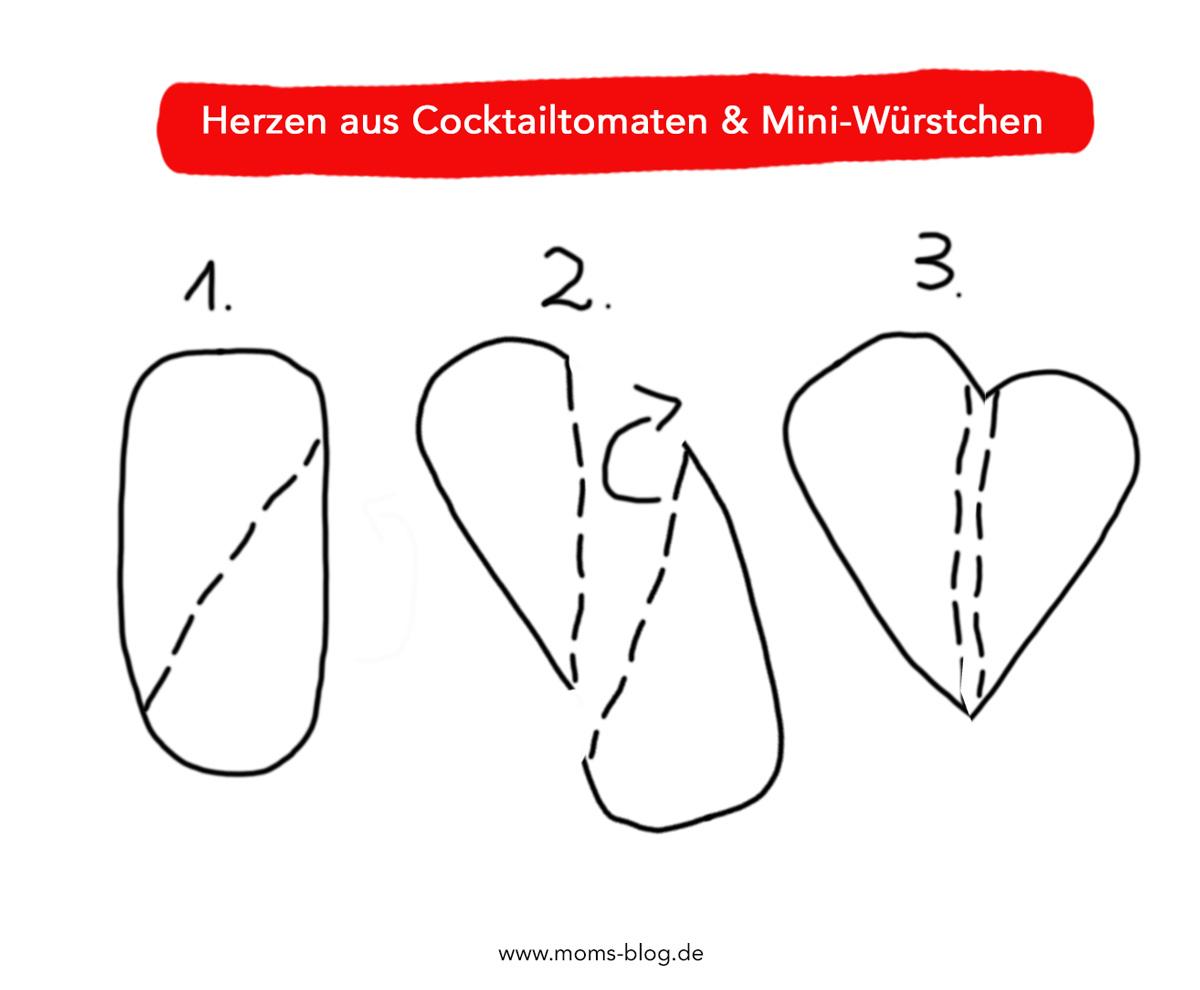 anleitung_herzen_tomaten_wuerstchen
