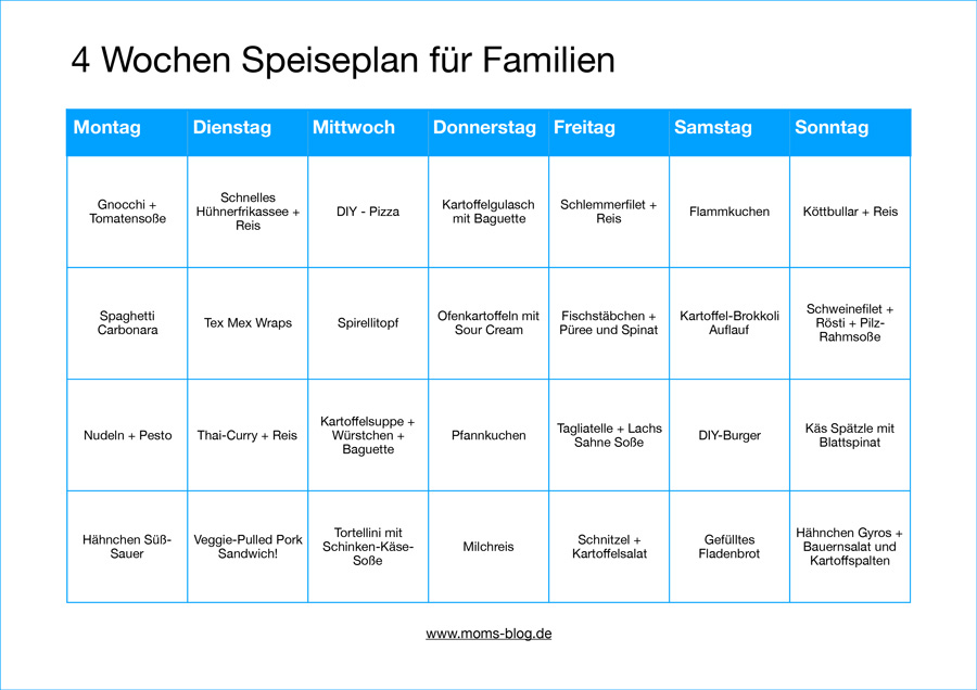 speiseplan_familien_geld_sparen