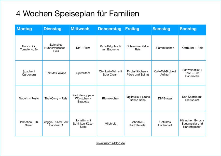 speiseplan_familie_fortlaufend