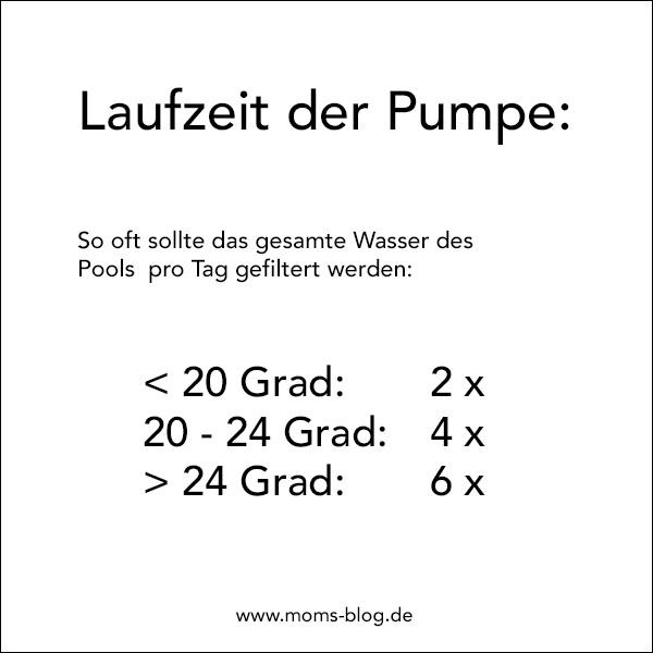 laufzeit_pumpe_pool_empfehlung