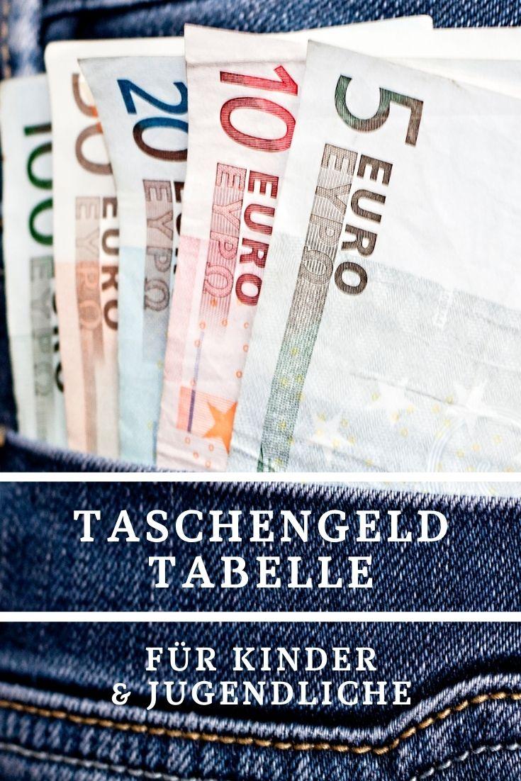 taschengeld_tabelle_pinterest